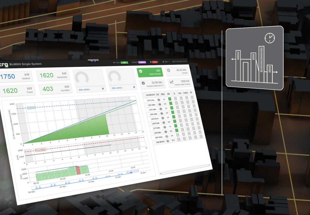 Load Management with Optimo